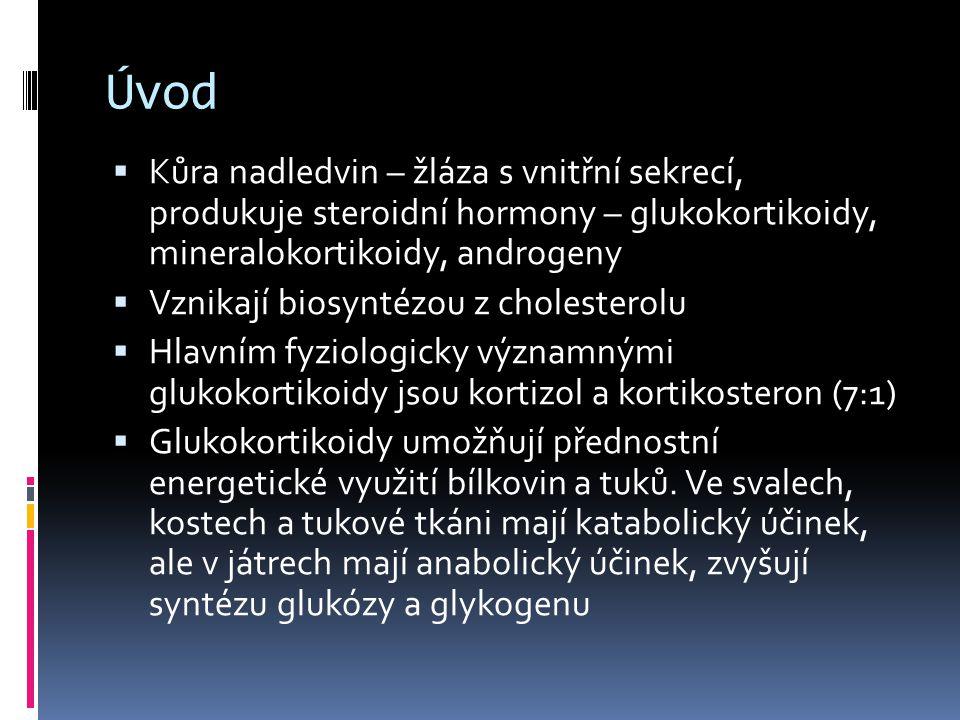 Úvod  Kůra nadledvin – žláza s vnitřní sekrecí, produkuje steroidní hormony – glukokortikoidy, mineralokortikoidy, androgeny  Vznikají biosyntézou z