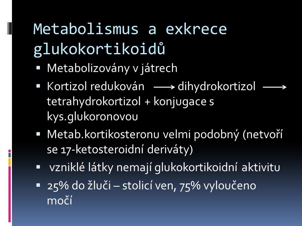 Metabolismus a exkrece glukokortikoidů  Metabolizovány v játrech  Kortizol redukován dihydrokortizol tetrahydrokortizol + konjugace s kys.glukoronov