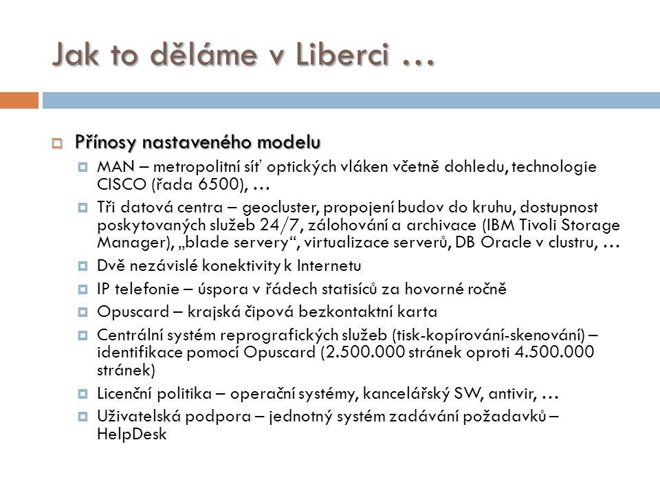 Jak to děláme v Liberci …  Přínosy nastaveného modelu  MAN – metropolitní síť optických vláken včetně dohledu, technologie CISCO (řada 6500), …  Tř