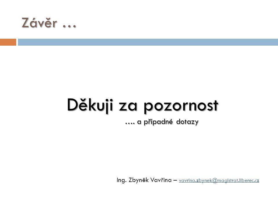 Závěr … Děkuji za pozornost …. a případné dotazy Ing. Zbyněk Vavřina – vavrina.zbynek@magistrat.liberec.cz