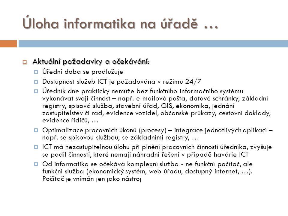 Úloha informatika na úřadě …  Aktuální požadavky a očekávání:  Znalost legislativy a pracovních postupů  Zvyšování efektivity práce ve vazbě na ICT  Aktivní úloha na projektech, které se byť i jen nepřímo dotýká ICT – softwarová podpora  Informatika se dne již nedá dělat jen autonomně uvnitř úřadu – příspěvkové organizace