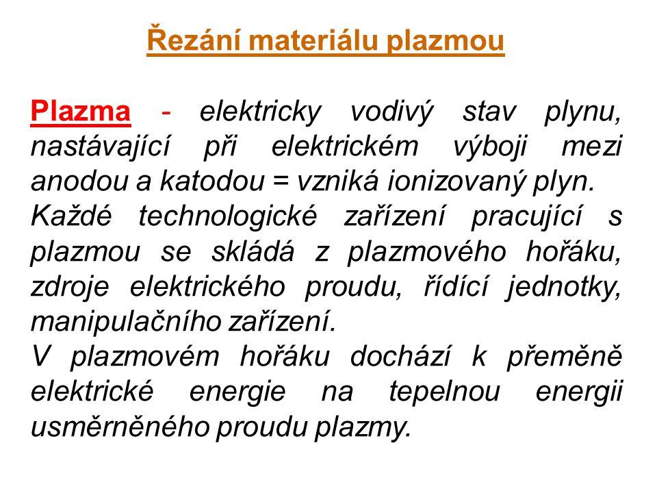 Řezání materiálu plazmou Plazma - elektricky vodivý stav plynu, nastávající při elektrickém výboji mezi anodou a katodou = vzniká ionizovaný plyn.