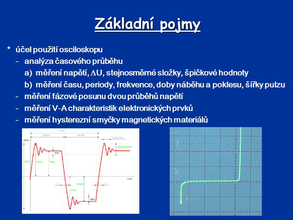 Základní pojmy *účel použití osciloskopu -analýza časového průběhu a)měření napětí,  U, stejnosměrné složky, špičkové hodnoty b)měření času, periody,