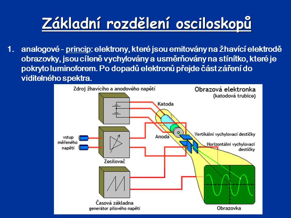 Základní rozdělení osciloskopů 1.analogové -hlavní části a)obrazová elektronka b)vertikální zesilovač - zesílení signálu (vychýlení svazku elektronů) pro jeho optimální znázornění na obrazovce ve vertikálním směru c)časová základna - řízení pohybu elektronového svazku zleva doprava.