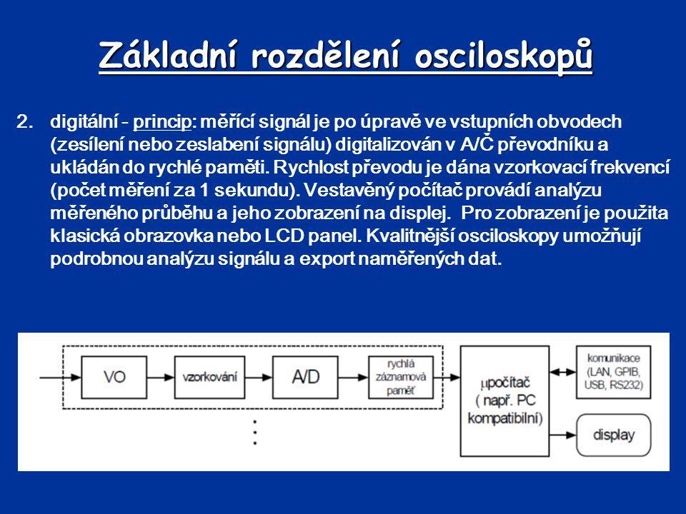 Základní rozdělení osciloskopů 2.digitální - princip: měřící signál je po úpravě ve vstupních obvodech (zesílení nebo zeslabení signálu) digitalizován