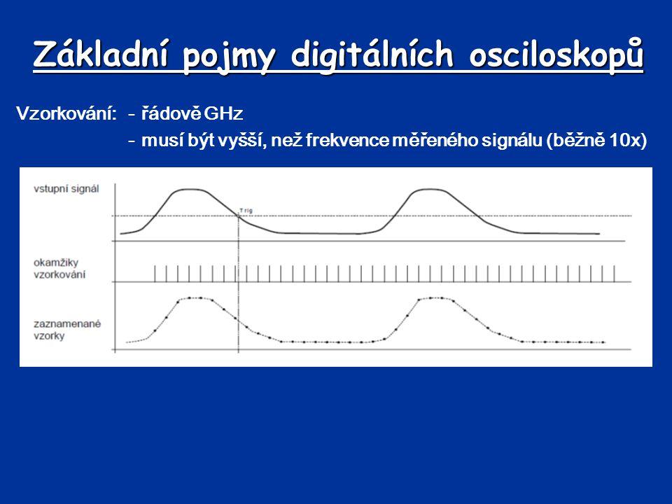 Základní pojmy digitálních osciloskopů Režimy sběru dat a zobrazení (n - poměr mezi počtem odebraných a využitých vzorků) -Sample -je zobrazen každý n-tý vzorek (běžné průběhy) -Peak Deteck-minima a maxima 2n vzorků (detekce špiček a rušení) -Hi res-snímá vše, zobrazí průměr z n vzorků