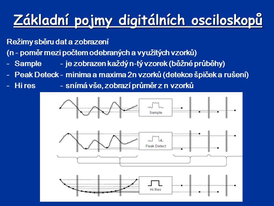 Základní pojmy digitálních osciloskopů Režimy sběru dat a zobrazení (n - poměr mezi počtem odebraných a využitých vzorků) -Sample -je zobrazen každý n