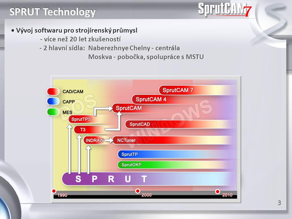 SPRUT Technology • Vývoj softwaru pro strojírenský průmysl• Vývoj softwaru pro strojírenský průmysl - více než 20 let zkušeností- více než 20 let zkuš