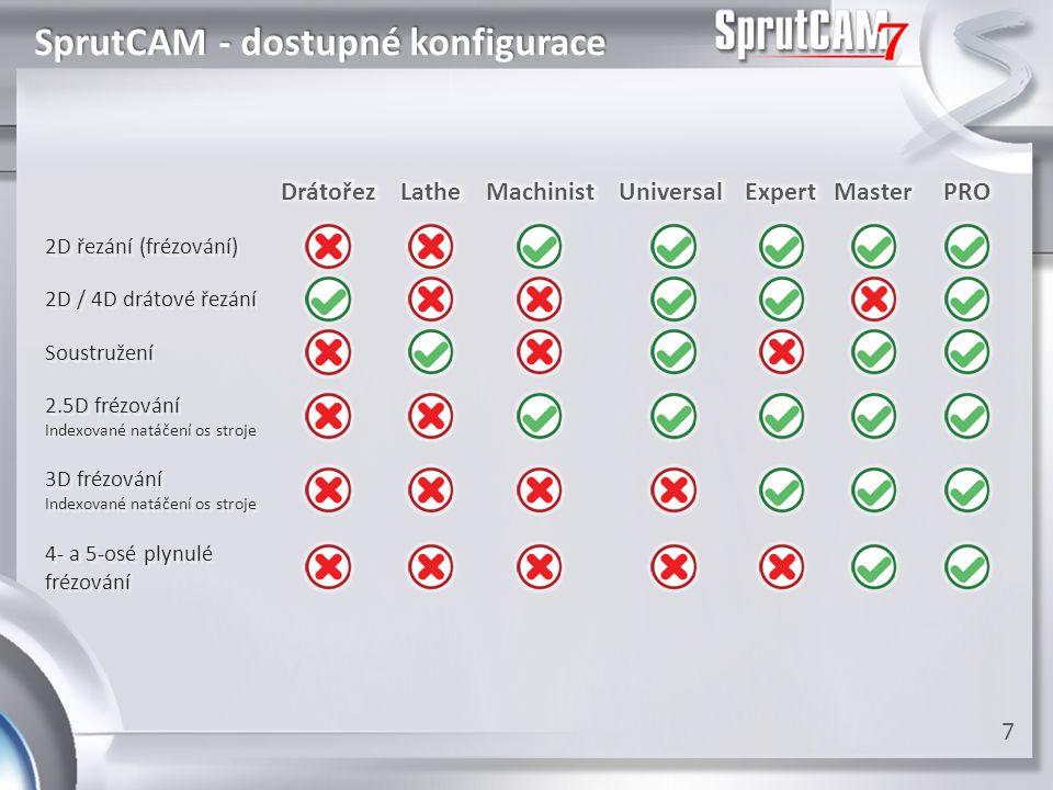 SprutCAM - dostupné konfigurace 7 2D řezání (frézování) 2D / 4D drátové řezání Soustružení 2.5D frézování Indexované natáčení os stroje 3D frézování I