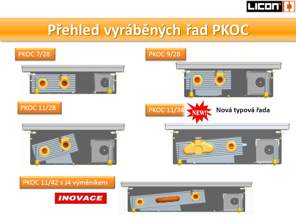 Přehled vyráběných řad PKOC PKOC 7/28 PKOC 11/28 PKOC 9/28 PKOC 11/42 s J4 výměníkem PKOC 11/34 Nová typová řada