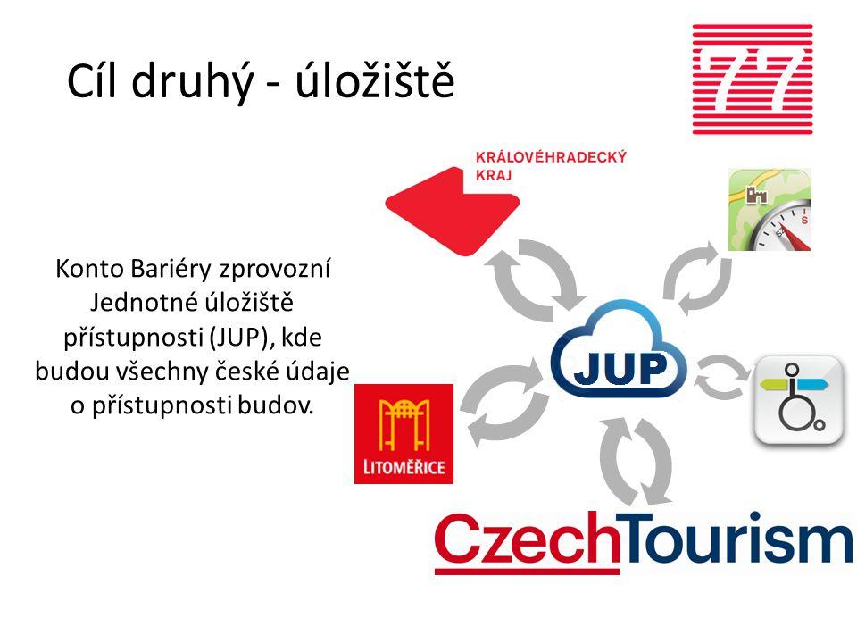 Cíl druhý - úložiště Konto Bariéry zprovozní Jednotné úložiště přístupnosti (JUP), kde budou všechny české údaje o přístupnosti budov.