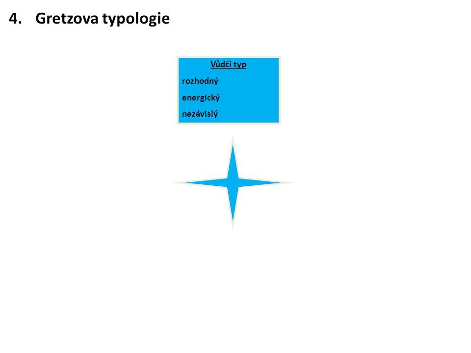 4.Gretzova typologie Vůdčí typ rozhodný energický nezávislý Přátelský typ orientován na jiné citlivý spolupracující