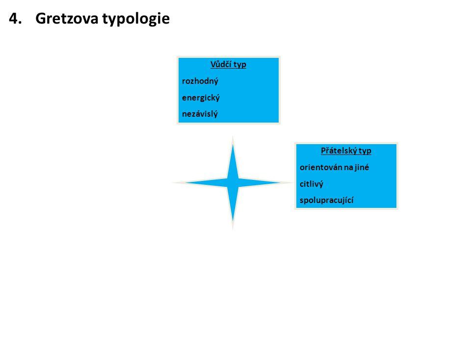 4.Gretzova typologie Vůdčí typ rozhodný energický nezávislý Podřízený typ nerozhodný pasivní závislý Přátelský typ orientován na jiné citlivý spolupracující