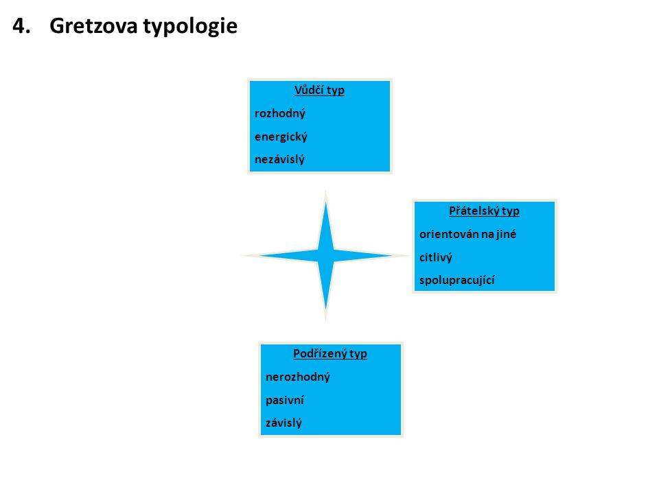 4.Gretzova typologie Vůdčí typ rozhodný energický nezávislý Podřízený typ nerozhodný pasivní závislý Přátelský typ orientován na jiné citlivý spolupra