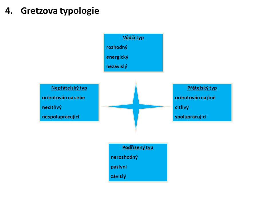 4.Gretzova typologie Vůdčí typ rozhodný energický nezávislý Podřízený typ nerozhodný pasivní závislý Nepřátelský typ orientován na sebe necitlivý nespolupracující Přátelský typ orientován na jiné citlivý spolupracující