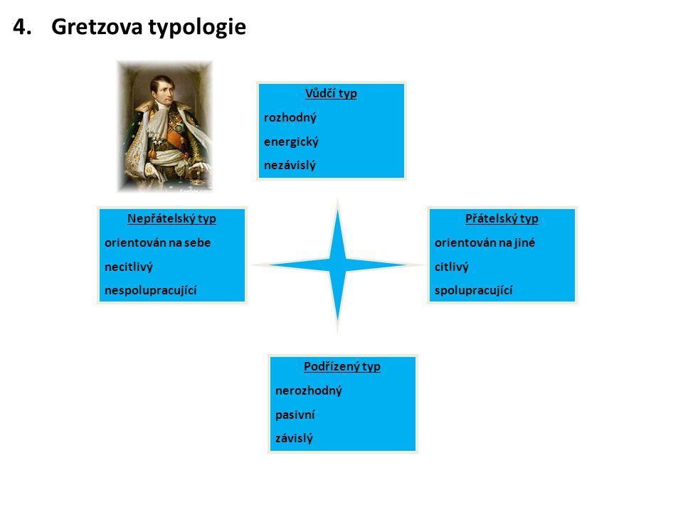 Klasifikace citů podle vztahů k prostředí 1.