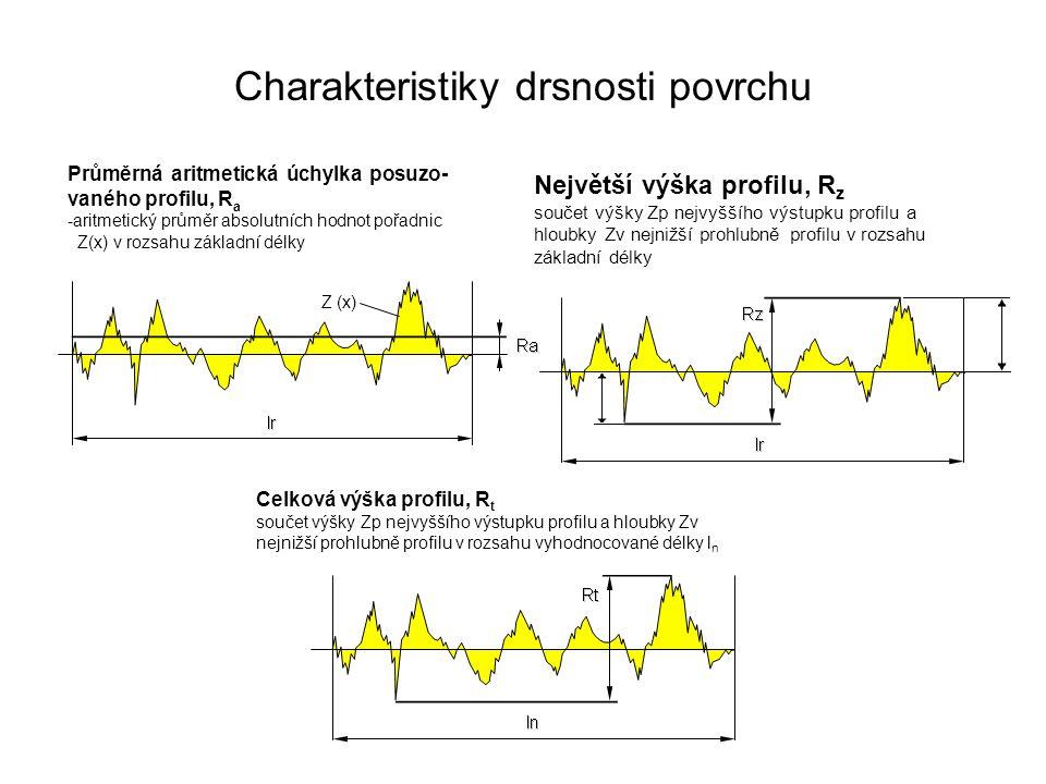 Charakteristiky drsnosti povrchu Z (x) Největší výška profilu, R z součet výšky Zp nejvyššího výstupku profilu a hloubky Zv nejnižší prohlubně profilu