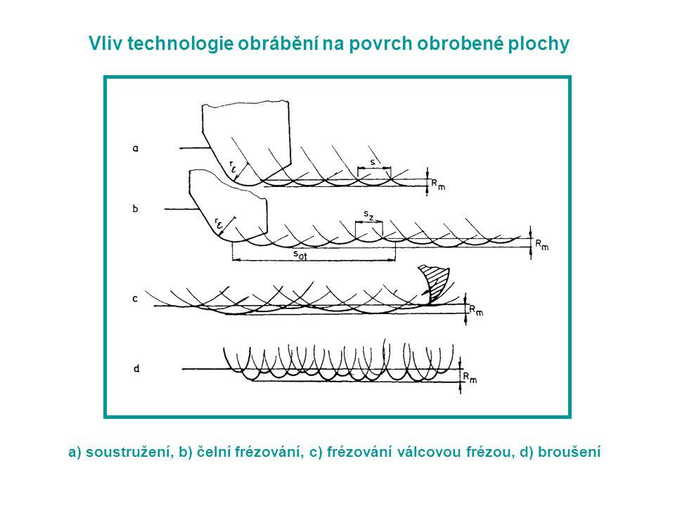 Vliv technologie obrábění na povrch obrobené plochy a) soustružení, b) čelní frézování, c) frézování válcovou frézou, d) broušení