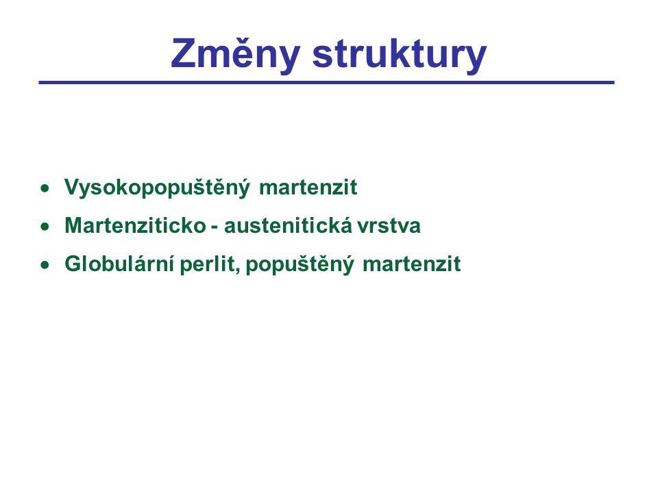 Změny struktury  Vysokopopuštěný martenzit  Martenziticko - austenitická vrstva  Globulární perlit, popuštěný martenzit