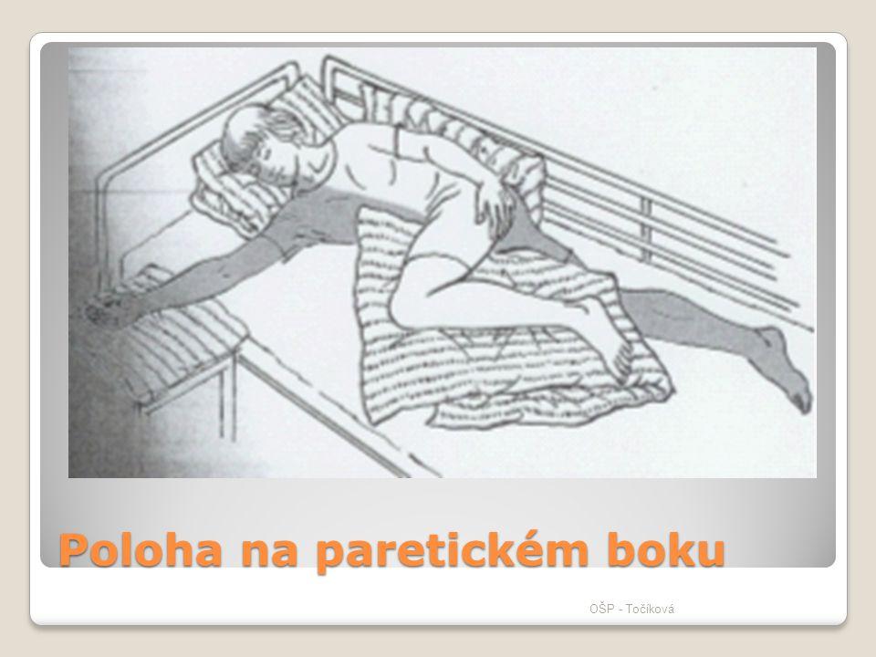 Poloha na paretickém boku OŠP - Točíková
