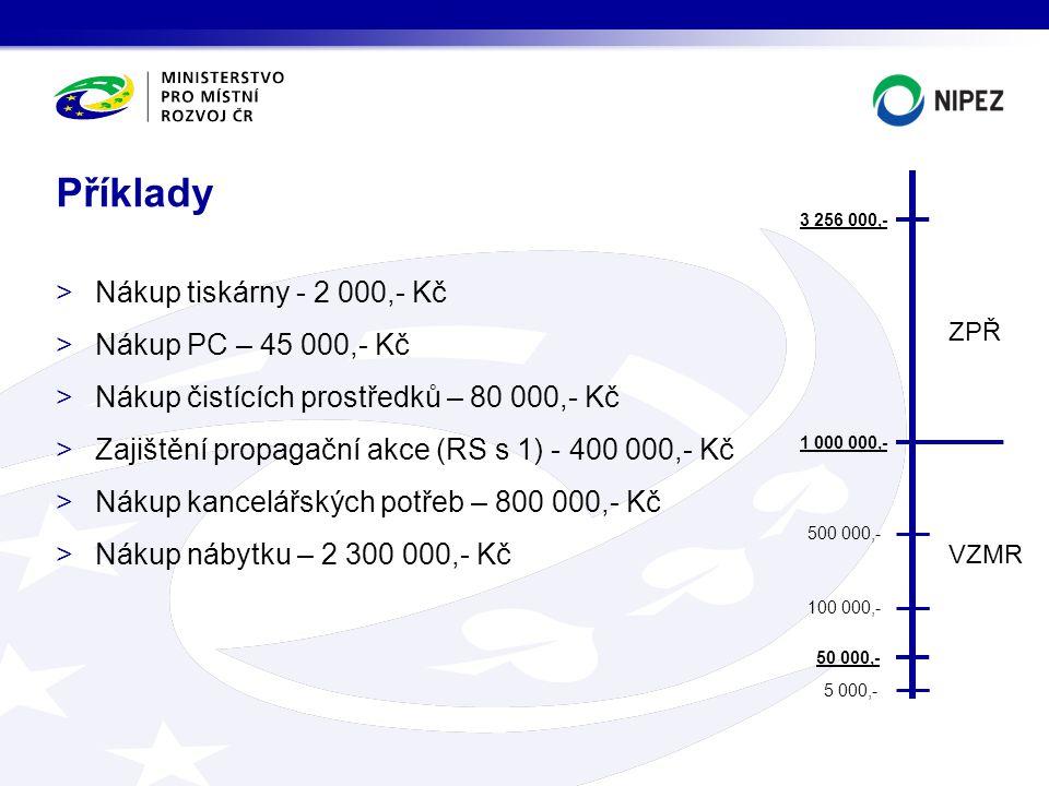>Nákup tiskárny - 2 000,- Kč >Nákup PC – 45 000,- Kč >Nákup čistících prostředků – 80 000,- Kč >Zajištění propagační akce (RS s 1) - 400 000,- Kč >Nák
