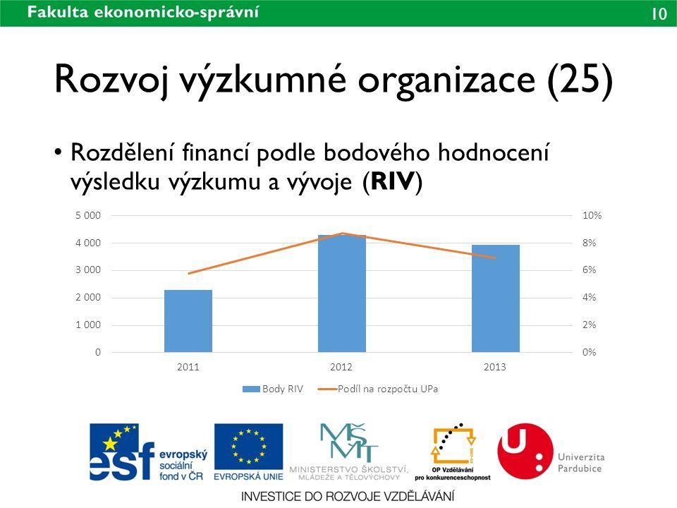 10 Rozvoj výzkumné organizace (25) • Rozdělení financí podle bodového hodnocení výsledku výzkumu a vývoje (RIV)