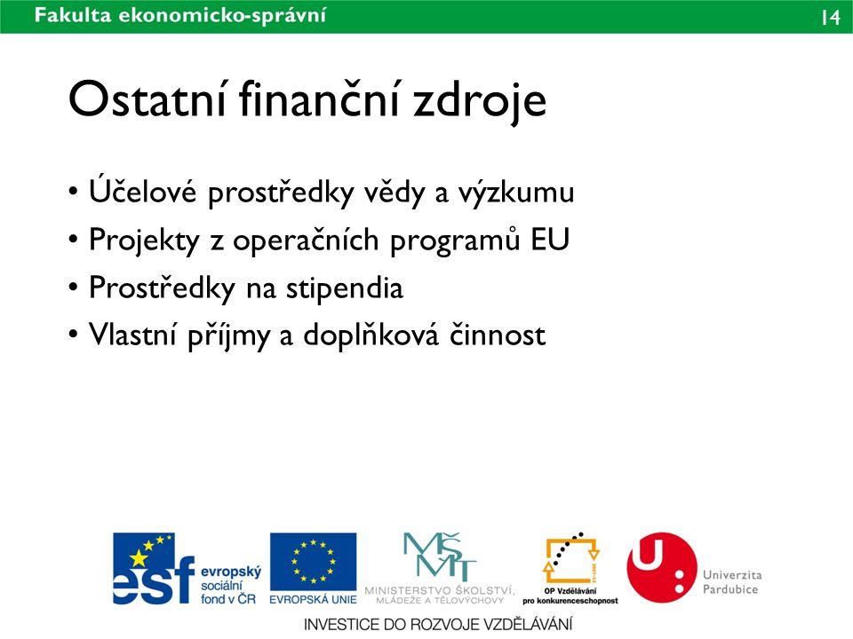14 Ostatní finanční zdroje • Účelové prostředky vědy a výzkumu • Projekty z operačních programů EU • Prostředky na stipendia • Vlastní příjmy a doplňková činnost