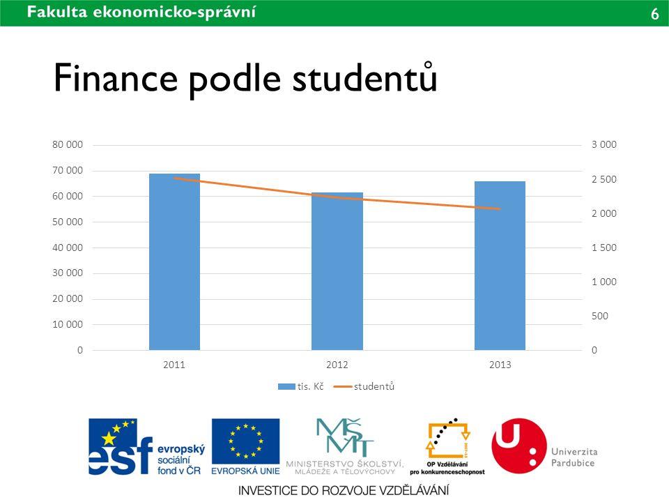 6 Finance podle studentů