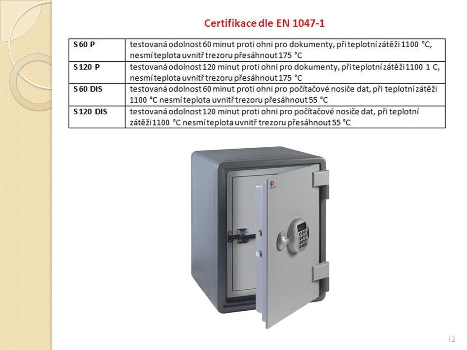Certifikace dle EN 1047-1 12