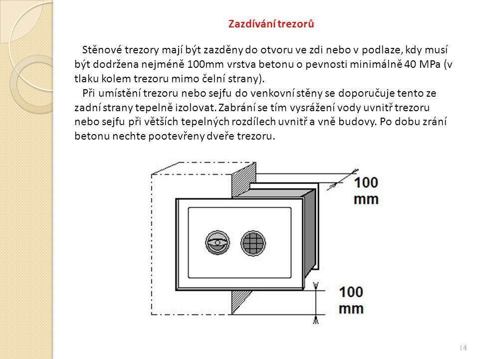 Zazdívání trezorů Stěnové trezory mají být zazděny do otvoru ve zdi nebo v podlaze, kdy musí být dodržena nejméně 100mm vrstva betonu o pevnosti minimálně 40 MPa (v tlaku kolem trezoru mimo čelní strany).