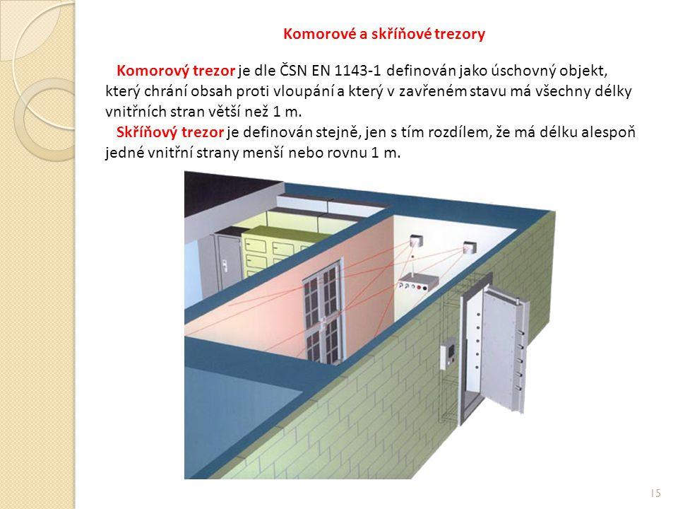 Komorové a skříňové trezory Komorový trezor je dle ČSN EN 1143-1 definován jako úschovný objekt, který chrání obsah proti vloupání a který v zavřeném stavu má všechny délky vnitřních stran větší než 1 m.