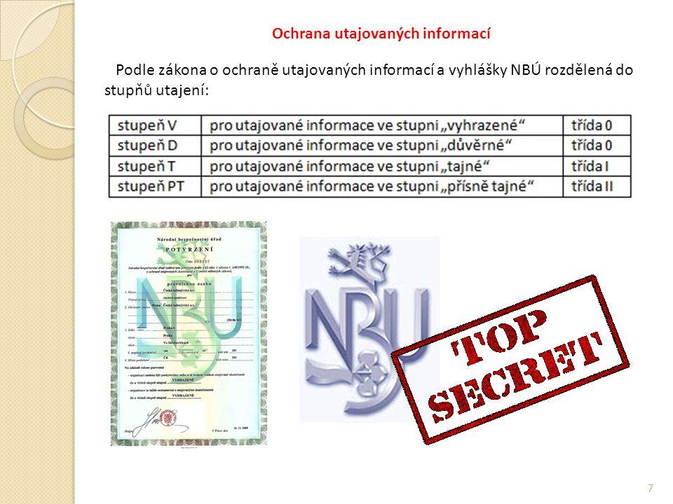 Ochrana utajovaných informací Podle zákona o ochraně utajovaných informací a vyhlášky NBÚ rozdělená do stupňů utajení: 7
