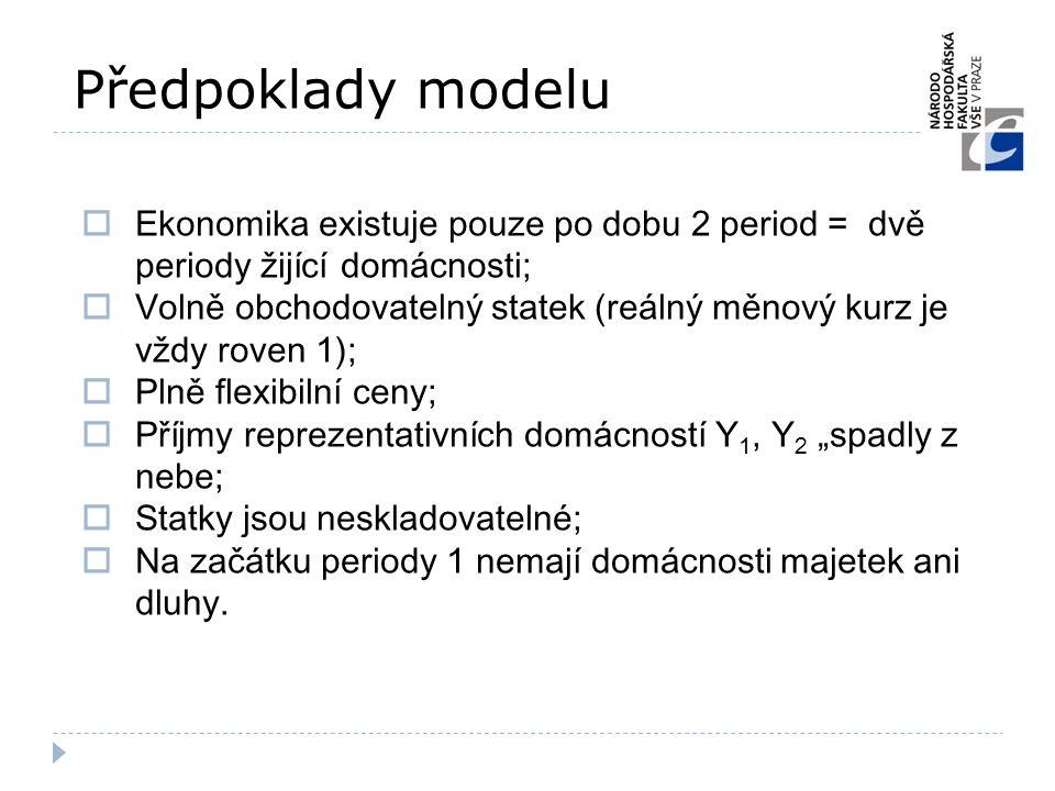 Předpoklady modelu  Ekonomika existuje pouze po dobu 2 period = dvě periody žijící domácnosti;  Volně obchodovatelný statek (reálný měnový kurz je v