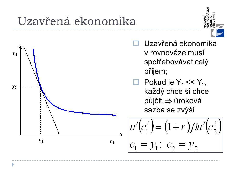 Uzavřená ekonomika  Uzavřená ekonomika v rovnováze musí spotřebovávat celý příjem;  Pokud je Y 1 << Y 2, každý chce si chce půjčit  úroková sazba s