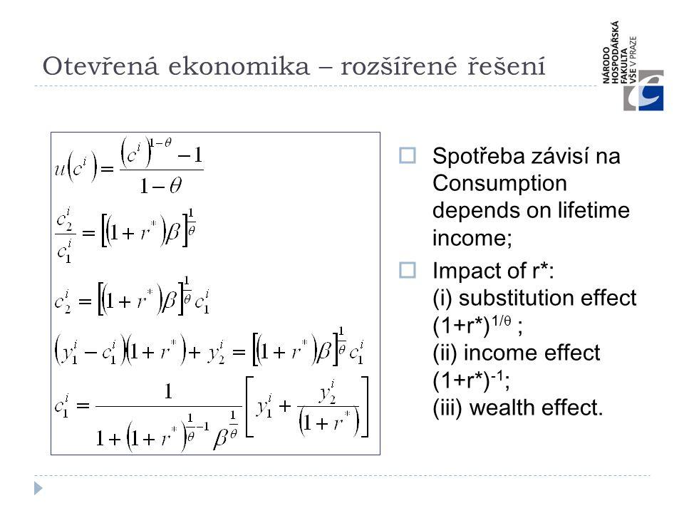 Otevřená ekonomika – rozšířené řešení  Spotřeba závisí na Consumption depends on lifetime income;  Impact of r*: (i) substitution effect (1+r*) 1/ 