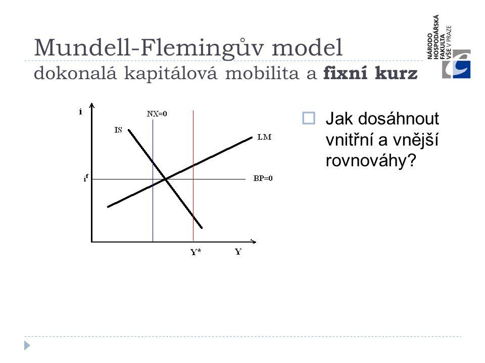 Mundell-Flemingův model dokonalá kapitálová mobilita a fixní kurz  Jak dosáhnout vnitřní a vnější rovnováhy?