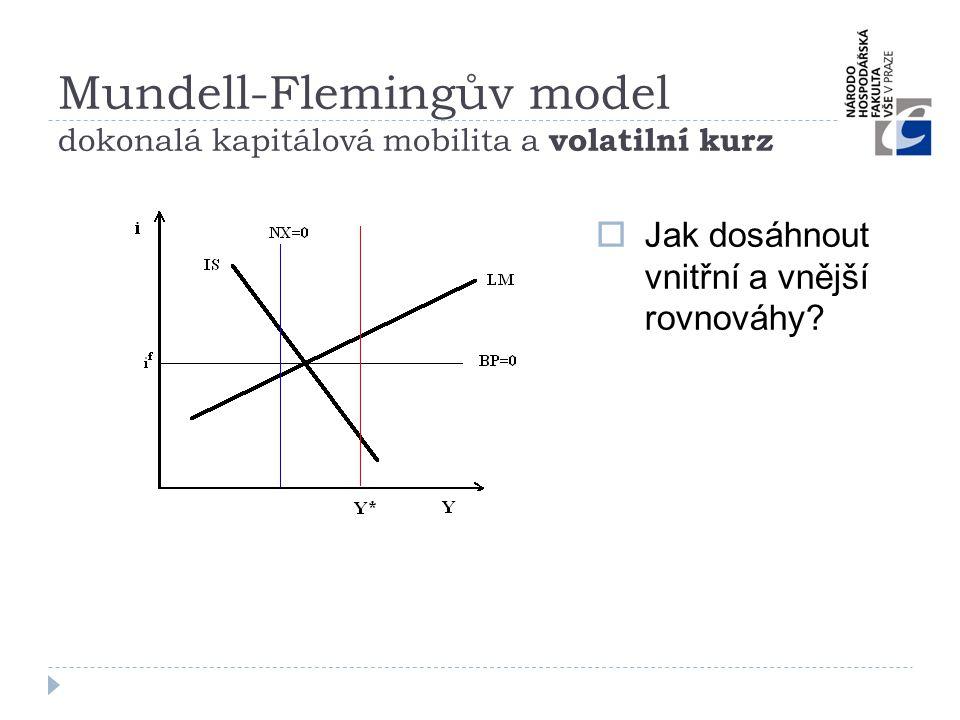 Mundell-Flemingův model dokonalá kapitálová mobilita a volatilní kurz  Jak dosáhnout vnitřní a vnější rovnováhy?