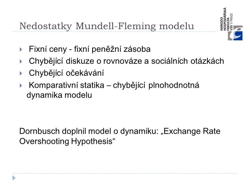 Nedostatky Mundell-Fleming modelu  Fixní ceny - fixní peněžní zásoba  Chybějící diskuze o rovnováze a sociálních otázkách  Chybějící očekávání  Ko