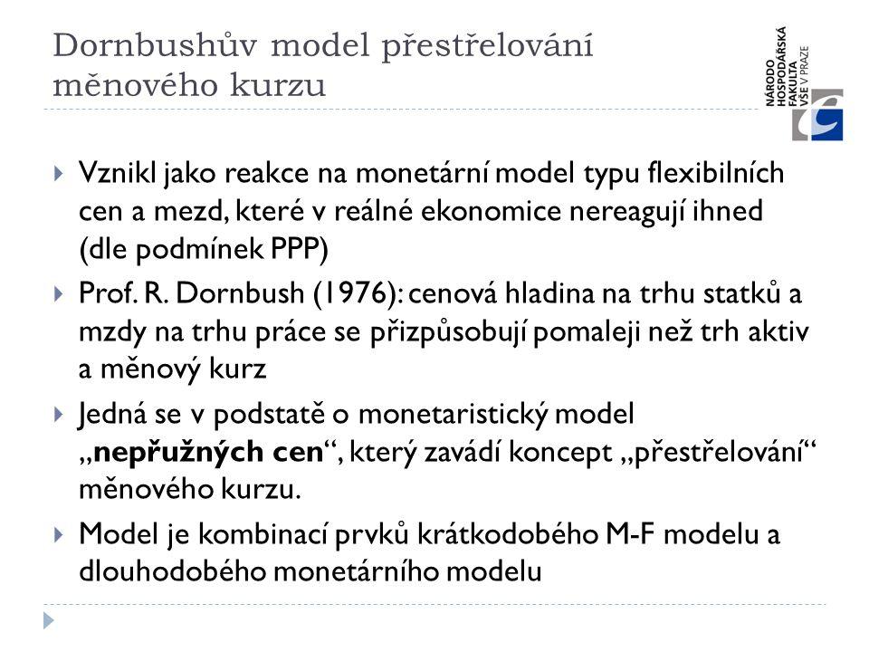 Dornbushův model přestřelování měnového kurzu  Vznikl jako reakce na monetární model typu flexibilních cen a mezd, které v reálné ekonomice nereagují