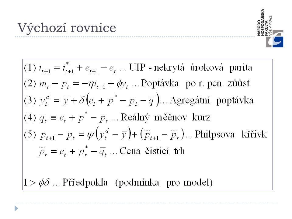 Výchozí rovnice