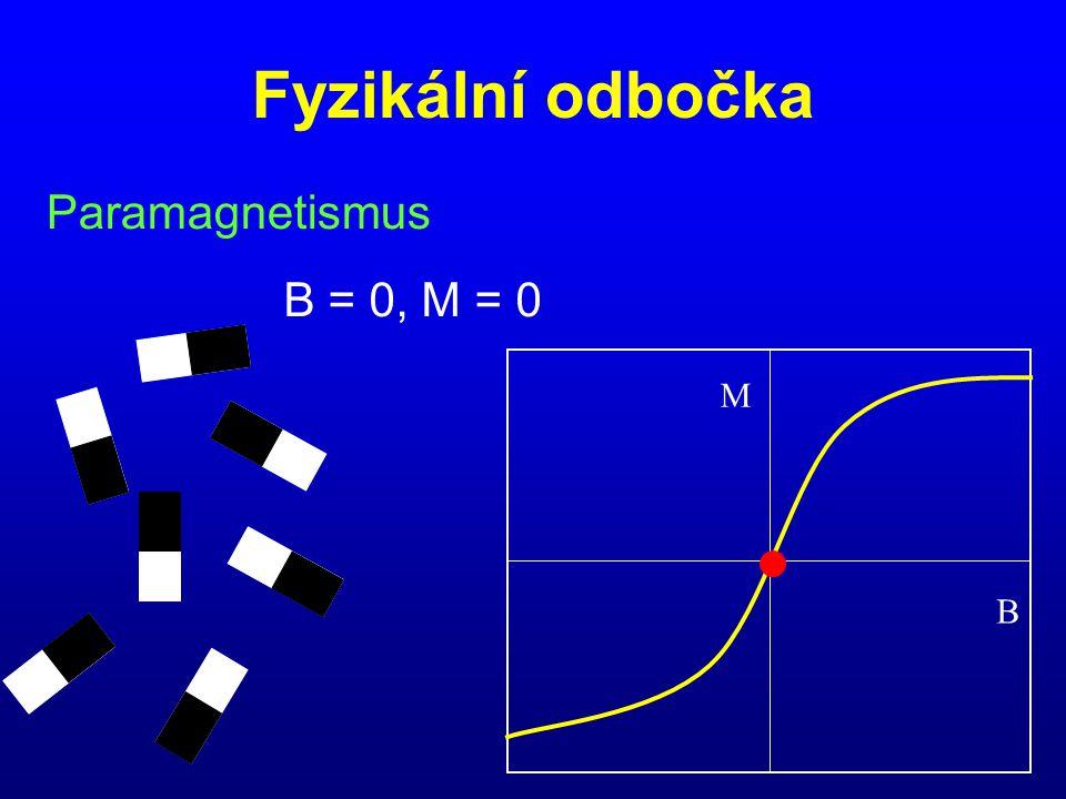 Fyzikální odbočka Paramagnetismus B M B = 0, M = 0
