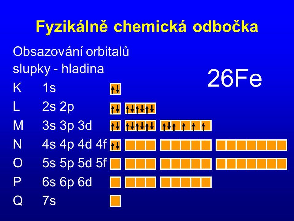 Obsazování orbitalů slupky - hladina K1s L2s 2p M3s 3p 3d N4s 4p 4d 4f O5s 5p 5d 5f P6s 6p 6d Q7s 26Fe Fyzikálně chemická odbočka