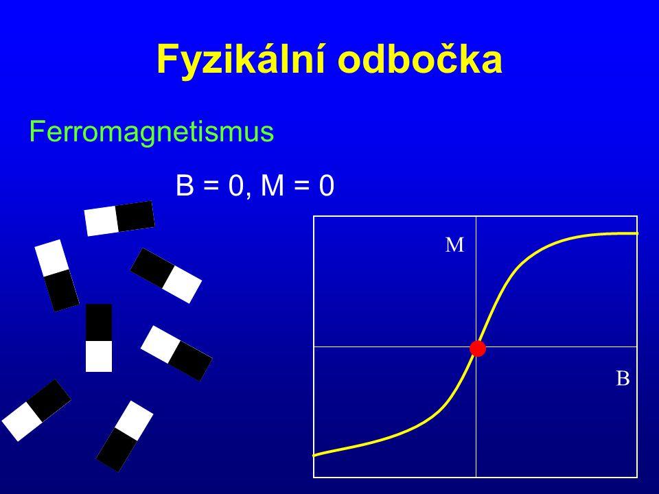 Fyzikální odbočka Ferromagnetismus B M B = 0, M = 0