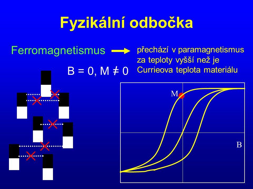 Fyzikální odbočka Ferromagnetismus B M B = 0, M = 0 přechází v paramagnetismus za teploty vyšší než je Currieova teplota materiálu
