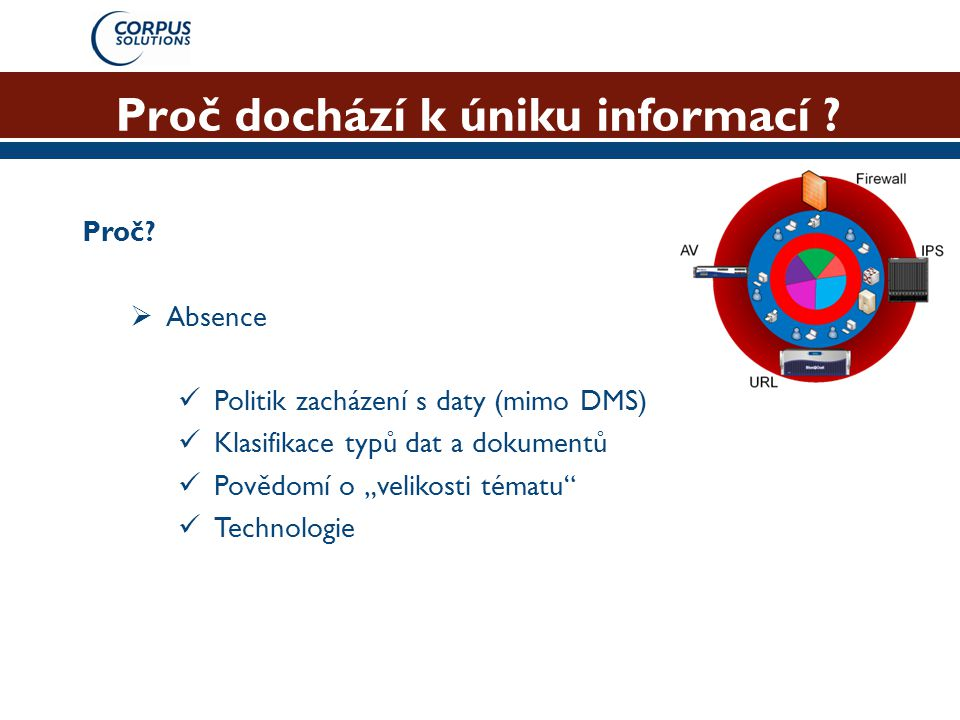 """Proč dochází k úniku informací ? Proč?  Absence  Politik zacházení s daty (mimo DMS)  Klasifikace typů dat a dokumentů  Povědomí o """"velikosti téma"""