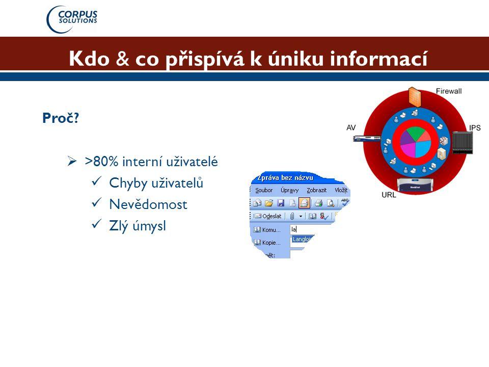 Kdo & co přispívá k úniku informací Proč?  >80% interní uživatelé  Chyby uživatelů  Nevědomost  Zlý úmysl