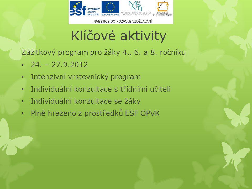 Klíčové aktivity Zážitkový program pro žáky 4., 6. a 8. ročníku • 24. – 27.9.2012 • Intenzivní vrstevnický program • Individuální konzultace s třídním