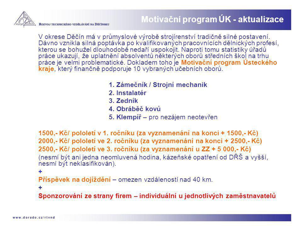 V okrese Děčín má v průmyslové výrobě strojírenství tradičně silné postavení. Dávno vznikla silná poptávka po kvalifikovaných pracovnících dělnických