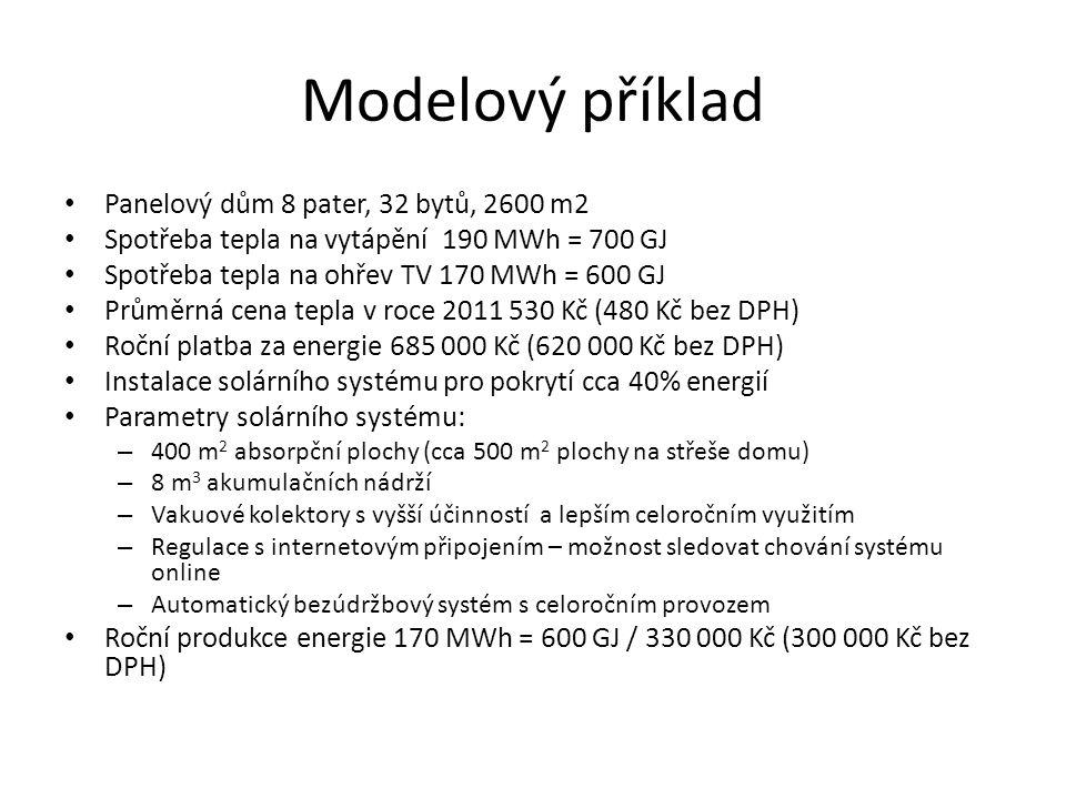 Modelový příklad • Panelový dům 8 pater, 32 bytů, 2600 m2 • Spotřeba tepla na vytápění 190 MWh = 700 GJ • Spotřeba tepla na ohřev TV 170 MWh = 600 GJ • Průměrná cena tepla v roce 2011 530 Kč (480 Kč bez DPH) • Roční platba za energie 685 000 Kč (620 000 Kč bez DPH) • Instalace solárního systému pro pokrytí cca 40% energií • Parametry solárního systému: – 400 m 2 absorpční plochy (cca 500 m 2 plochy na střeše domu) – 8 m 3 akumulačních nádrží – Vakuové kolektory s vyšší účinností a lepším celoročním využitím – Regulace s internetovým připojením – možnost sledovat chování systému online – Automatický bezúdržbový systém s celoročním provozem • Roční produkce energie 170 MWh = 600 GJ / 330 000 Kč (300 000 Kč bez DPH)