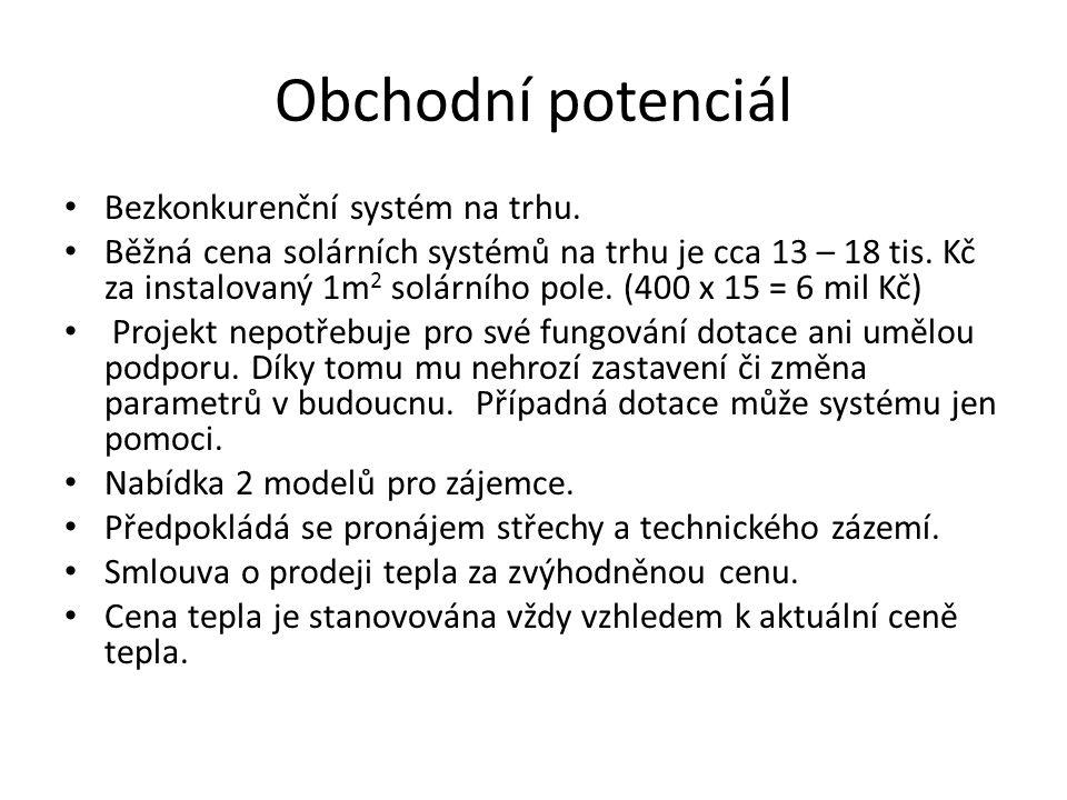 Obchodní potenciál • Bezkonkurenční systém na trhu.